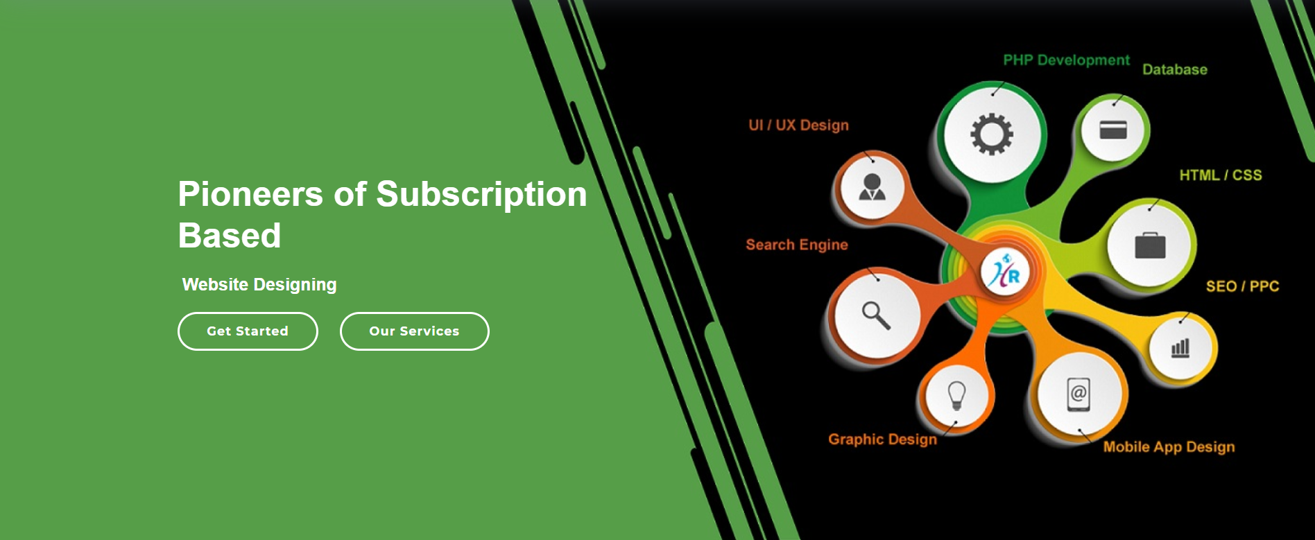 pioneers of subscription based website designing and website Development service in USA, Pakistan and Australia
