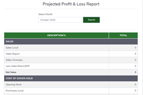 Projected Profit and Loss Report - Management Reporting - ERP Module – Trading ERP - Enterprise Resource Planning System