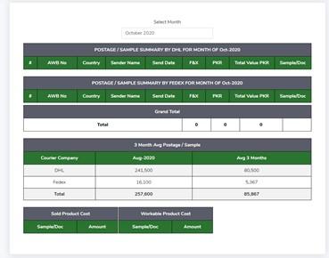 Sample Summary - Sampling Module - ERP Module – Trading ERP - Enterprise Resource Planning System